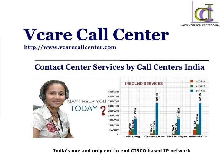 Vcare Call Center   http://www.vcarecallcenter.com Contact Center Services by Call Centers India