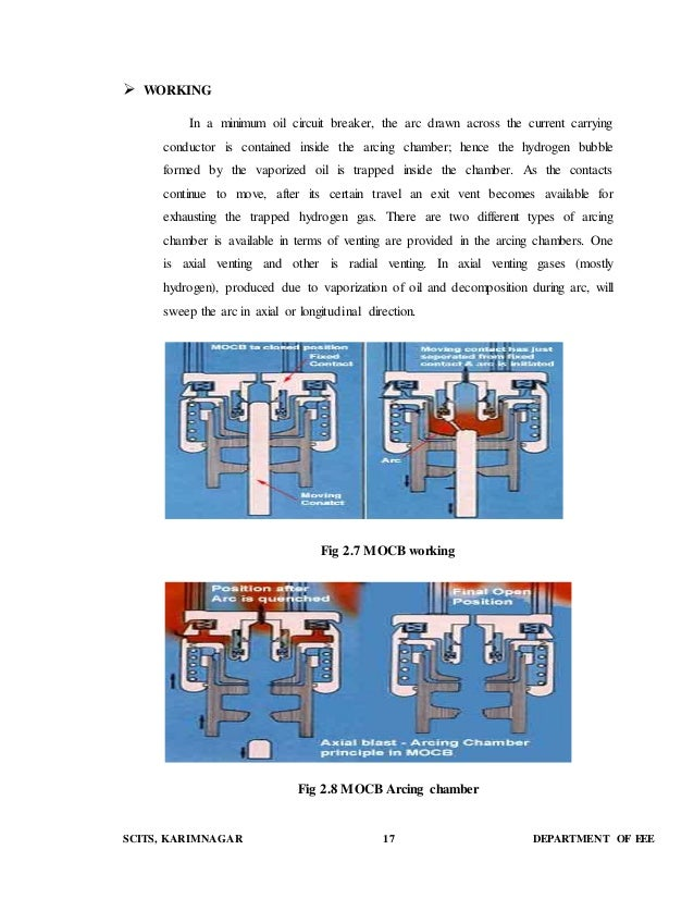Circuit Breaker Classifications Cl - Wiring Diagram Services •