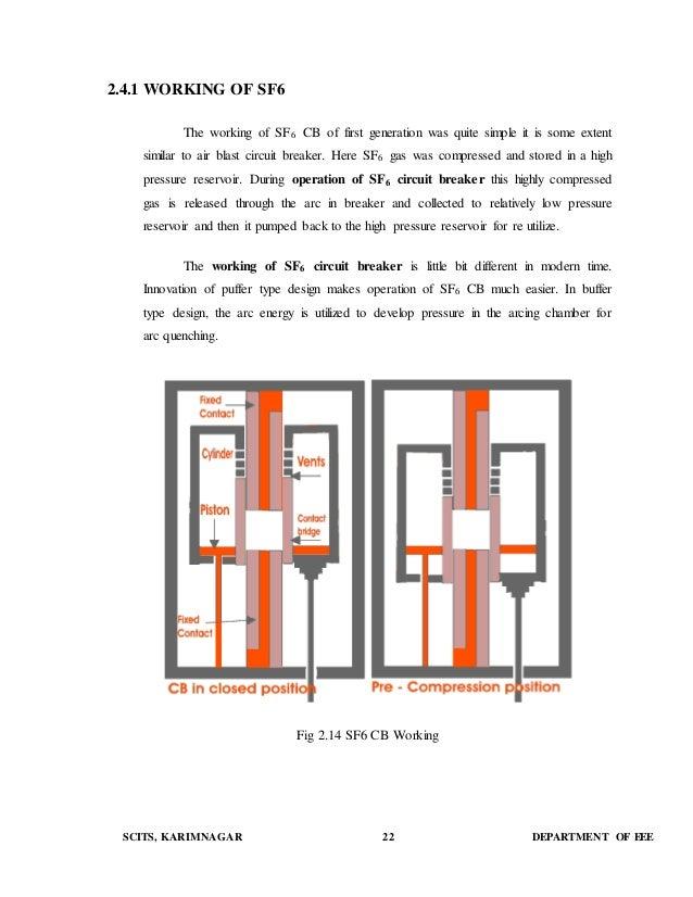 vaccum circuit breaker rh slideshare net