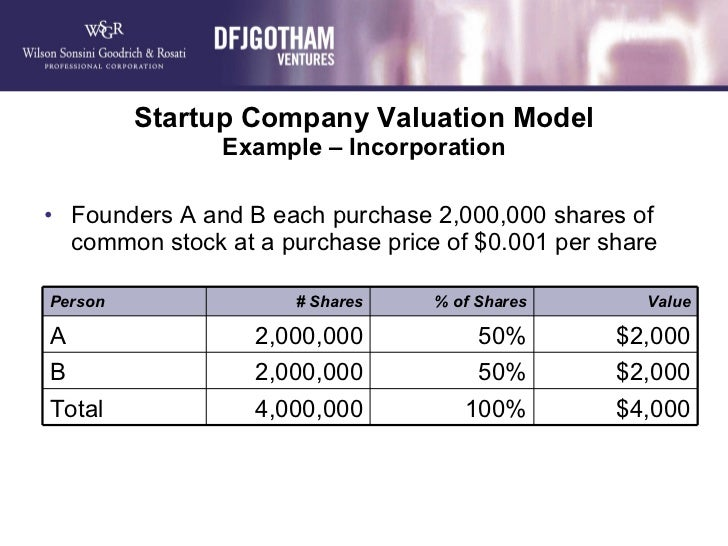 Startup Company Valuation Model Example