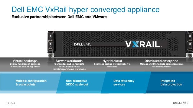 Vce Vxrail Customer Presentation New