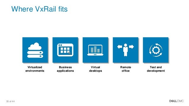 Vce Vxrail Customer Presentation New