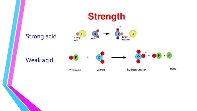 VCE Chemistry Acids & Bases Concentration v Strength