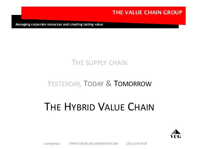THE SUPPLY CHAIN YESTERDAY, TODAY & TOMORROW THE HYBRID VALUE CHAIN THE VALUE CHAIN GROUP Managing corporate resources and...