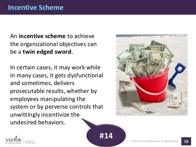 Incentive SchemeAn incentive scheme to achievethe organizational objectives canbe a twin edged sword.In certain cases, it ...