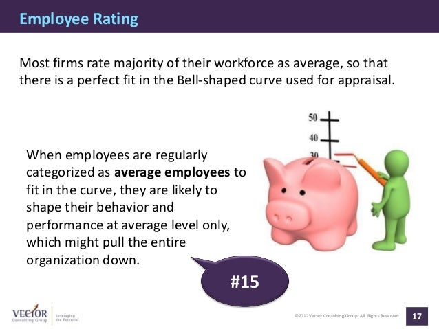 Employee RatingMost firms rate majority of their workforce as average, so thatthere is a perfect fit in the Bell-shaped cu...