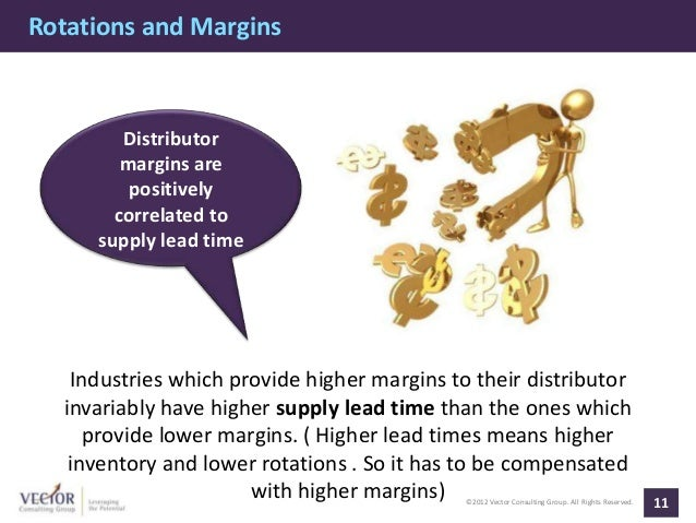 Rotations and Margins        Distributor        margins are         positively       correlated to     supply lead time   ...