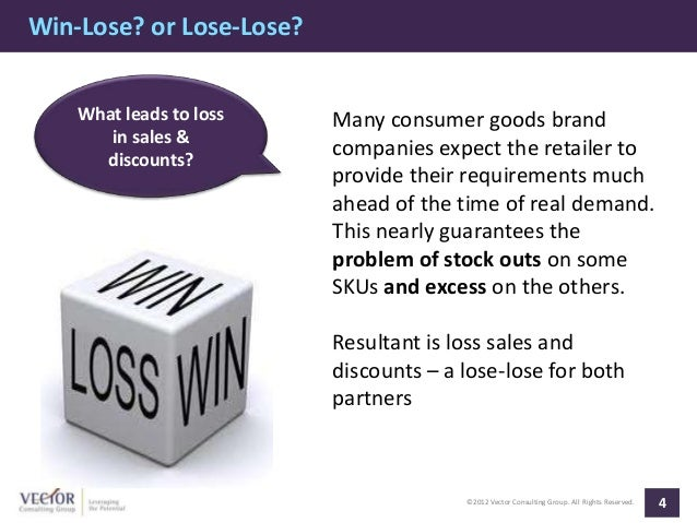 Win-Lose? or Lose-Lose?    What leads to loss    Many consumer goods brand       in sales &                          compa...
