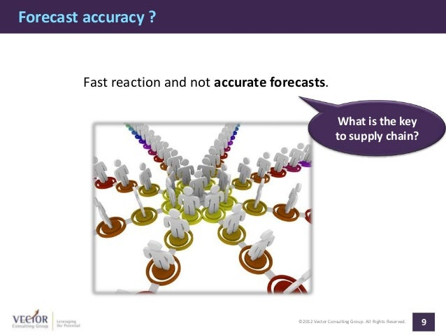 Forecast accuracy ?        Fast reaction and not accurate forecasts.                                                      ...
