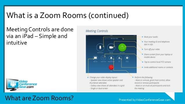 Meeting Room Software Ipad