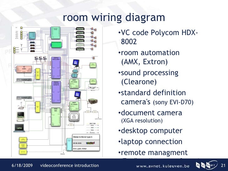 videoconference introduction 21 728?cb=1245302772 videoconference introduction polycom wiring diagram at panicattacktreatment.co