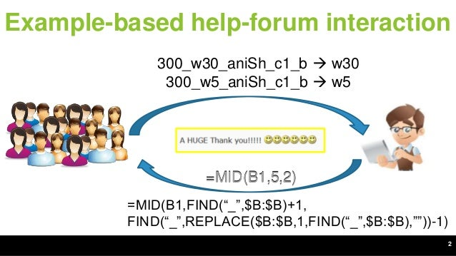 Sumit Gulwani at AI Frontiers : Programming by Examples Slide 2