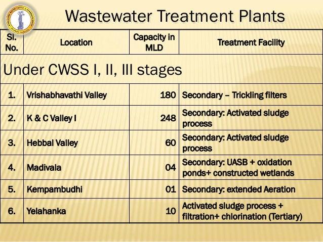 sewage treatment plant capacity choice image