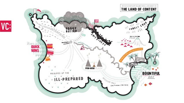 Map of the content marketing journey Slide 3