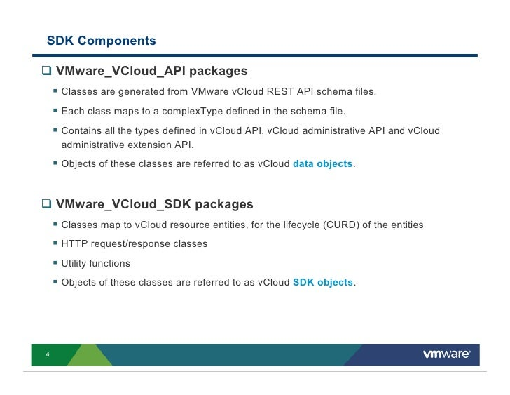 SDK Components      VMware_VCloud_API packages     Classes are generated from VMware vCloud REST API schema files.     Eac...