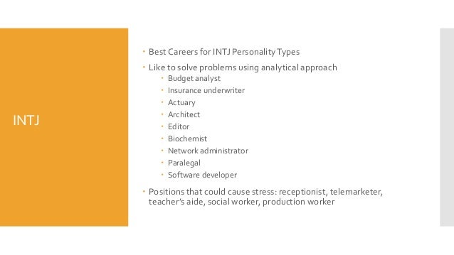 Finding Careers to Match your Myers Briggs Personality Type