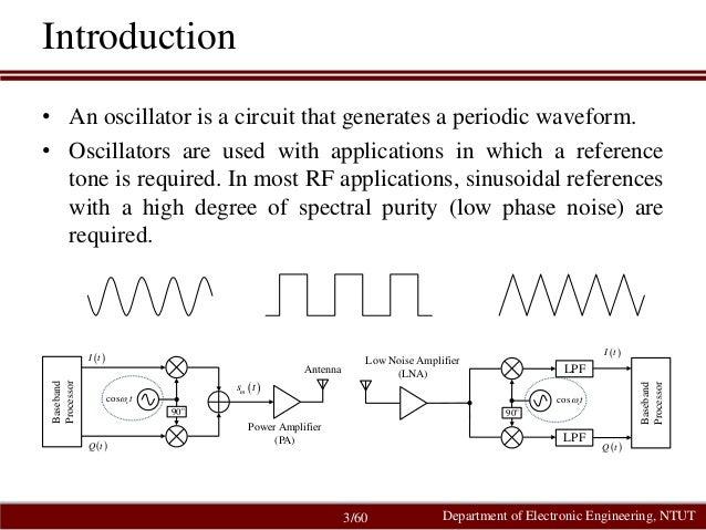 Low Voltage Oscillator : Voltage controlled oscillator design short course at