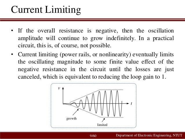 voltage controlled oscillator pdf design