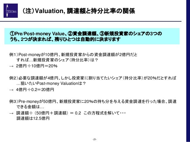 (注)Valuation, 調達額と持分比率の関係 例1)Post-moneyが10億円、新規投資家からの資金調達額が2億円だと すれば…新規投資家のシェア(持分比率)は? → 2億円÷10億円=20% 例2)必要な調達額が4億円、しかし投資家...