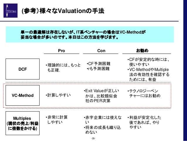 (参考)様々なValuationの手法 -35- Pro Con お勧め DCF VC-Method Multiples (現状の売上/利益 に倍数をかける) •理論的には、もっと も正確. •CF予測困難 •rも予測困難 •CFが安定的な時に...