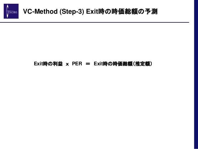VC-Method (Step-3) Exit時の時価総額の予測 Exit時の利益 x PER = Exit時の時価総額(推定額)