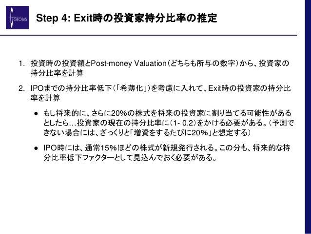 Step 4: Exit時の投資家持分比率の推定 1. 投資時の投資額とPost-money Valuation(どちらも所与の数字)から、投資家の 持分比率を計算 2. IPOまでの持分比率低下(「希薄化」)を考慮に入れて、Exit時の投資家...