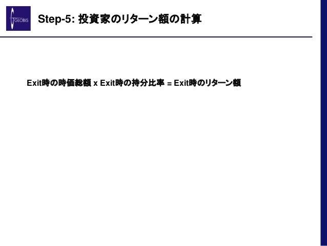 Step-5: 投資家のリターン額の計算 Exit時の時価総額 x Exit時の持分比率 = Exit時のリターン額