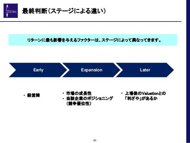 最終判断(ステージによる違い) -63- リターンに最も影響を与えるファクターは、ステージによって異なってきます。 Early Expansion Later • 経営陣 • 市場の成長性 • 当該企業のポジショニング (競争優位性) • 上場...