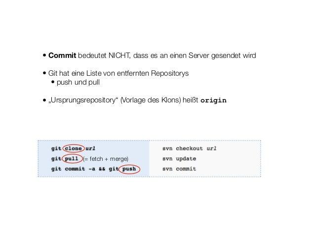 Welches Versionskontrollsystem sollte ich nutzen? (SVN, Git, Hg)