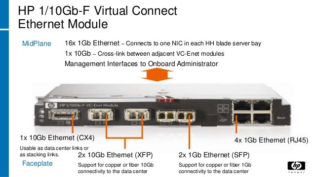 networking mapping with Hp Virtual Connect Technical Fundamental101 V21 on Hp Virtual Connect Technical Fundamental101 V21 also 36 in addition GXvh further Las Ventajas Que Aporta Inter  A La Sociedad likewise Social Media Continues Grow Down Under.