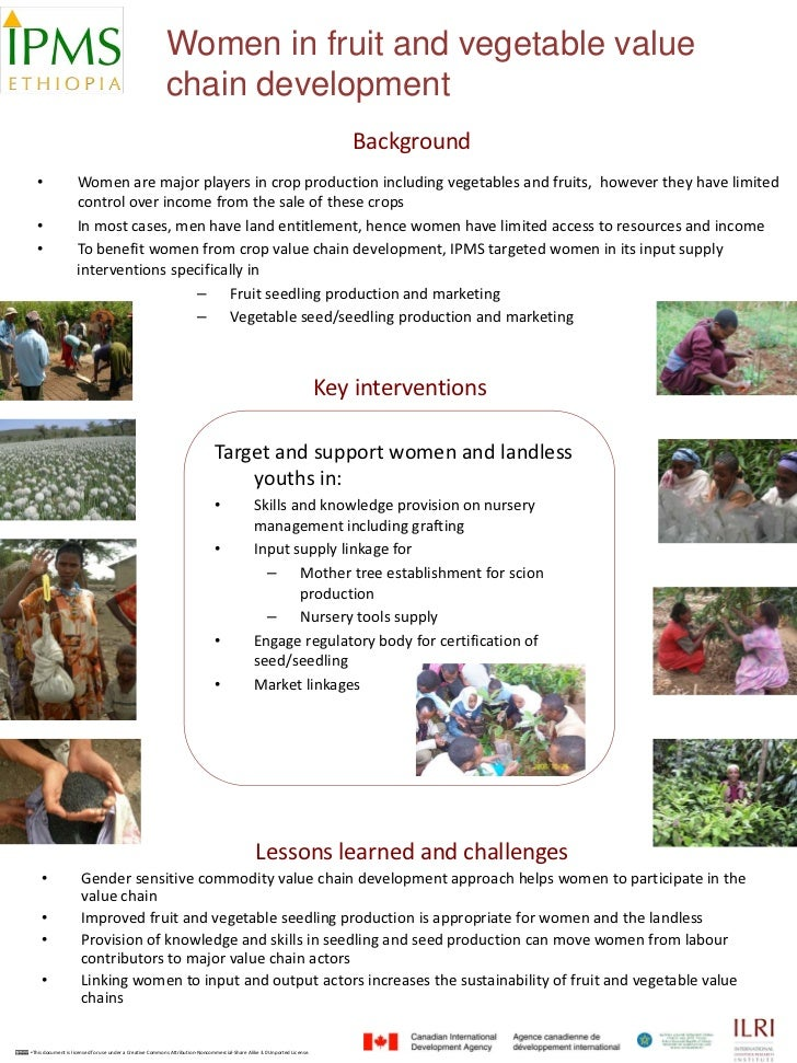 Women in fruit and vegetable value                                                         chain development              ...