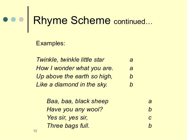 the sound of night rhyme scheme