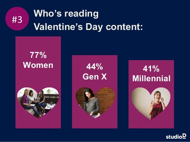 #2; 4. Whou0027s Reading Valentineu0027s Day ...
