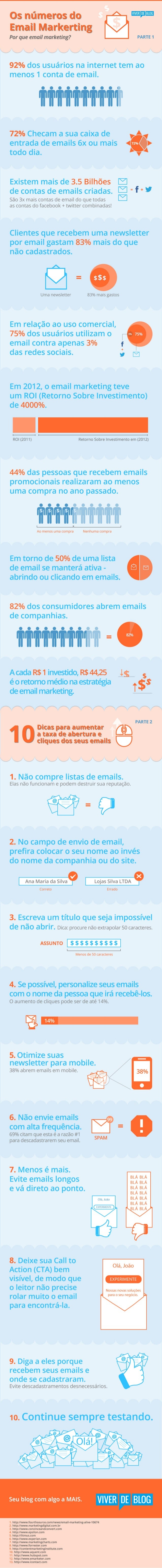 Infográfico: Email Marketing