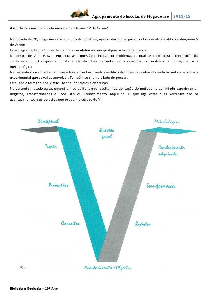 """Agrupamento de Escolas de Mogadouro 2011/12Assunto: Normas para a elaboração do relatório """"V de Gowin""""Na década de 70, sur..."""