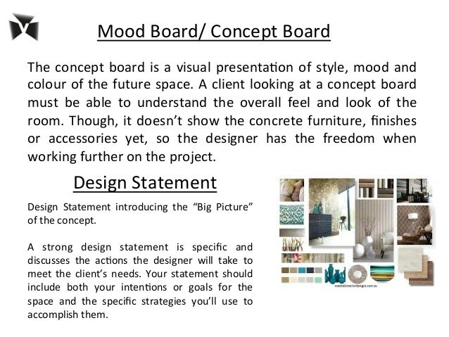 mind mapping 10 - Interior Design Concept Statement