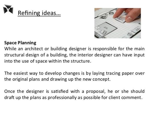 VDIS10011 Restoration Interiors 2 Lecture 4 Concept Development
