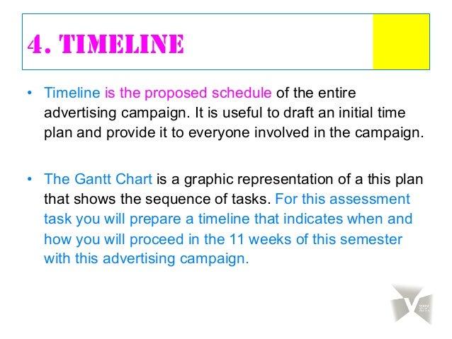 Advertising Plan | Planning An Advertising Campaign