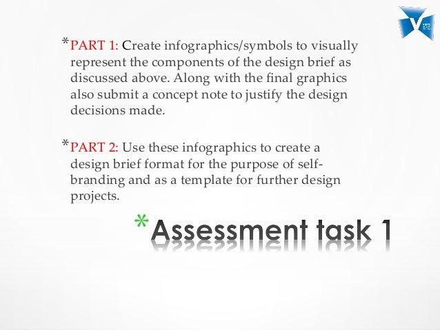 Design Brief To Design Introduction
