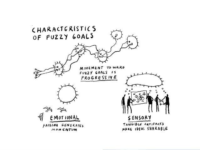 Idea Generation and Conceptualization