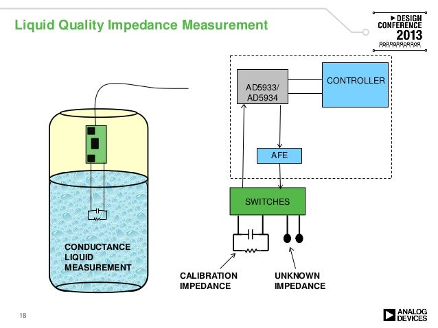 Instrumentation: Test and Measurement Methods and Solutions