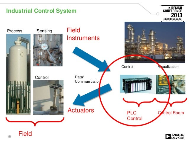 Plc communications in a process control system.pdf