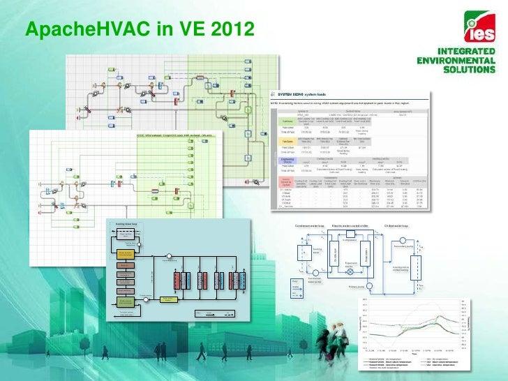 ApacheHVAC in VE 2012        Cooling tower loop                                                                           ...