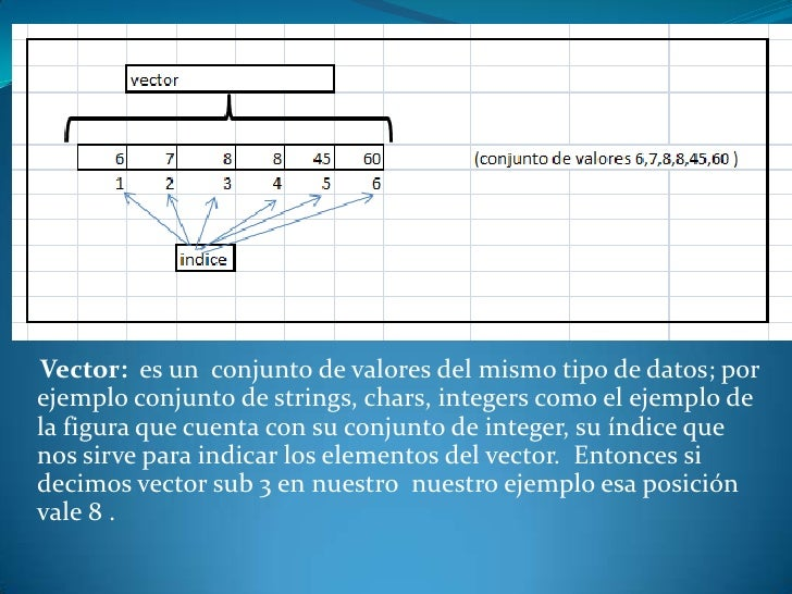 Vector: es un  conjunto de valores del mismo tipo de datos; por ejemplo conjunto de strings, chars, integers como el ejemp...