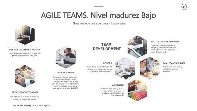 Vector ITC Group   Propuesta Spoof 11 AGILE TEAMS. Nivel madurez Bajo Nuestros equipos son cross - funcionales Desarrollad...