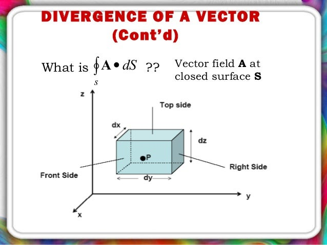 calculus vectors There's more to the subject of vector calculus than the material in chapter nine   sort of like the fundamental theorem of calculus that relates the integral to the.