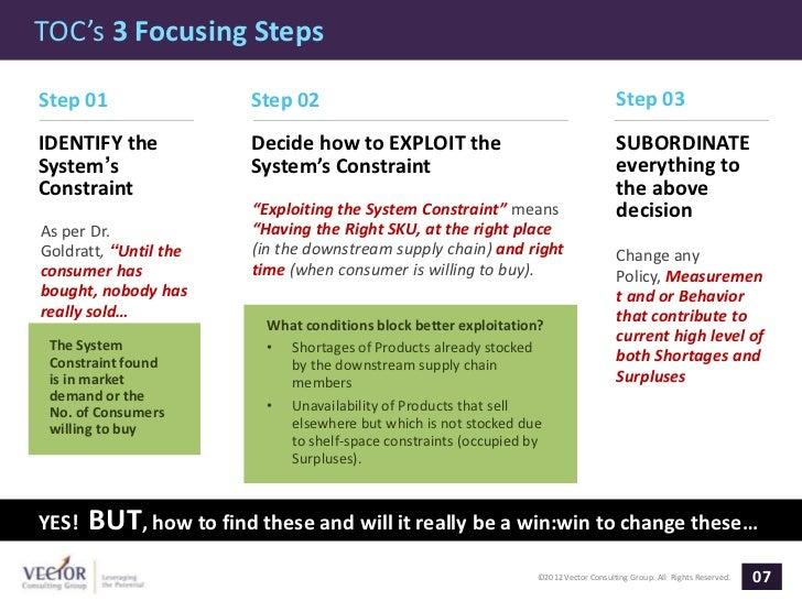 TOC's 3 Focusing StepsStep 01                 Step 02                                                       Step 03IDENTIF...