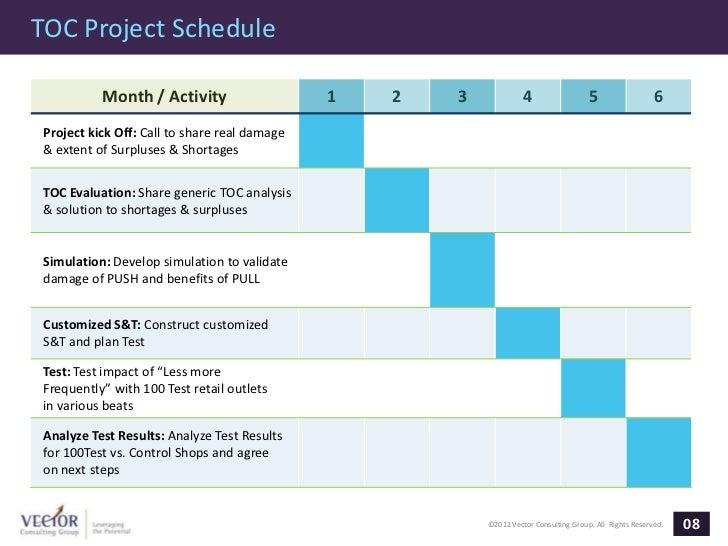 TOC Project Schedule          Month / Activity                    1   2   3             4                  5              ...