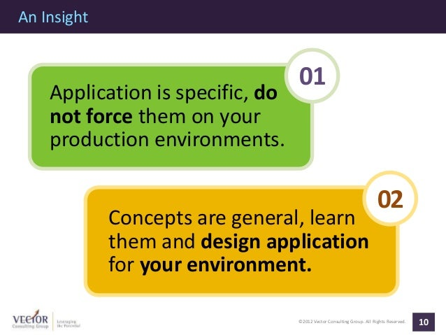 ©2012 Vector Consulting Group. All Rights Reserved. An Insight 10 Application is specific, do not force them on your produ...