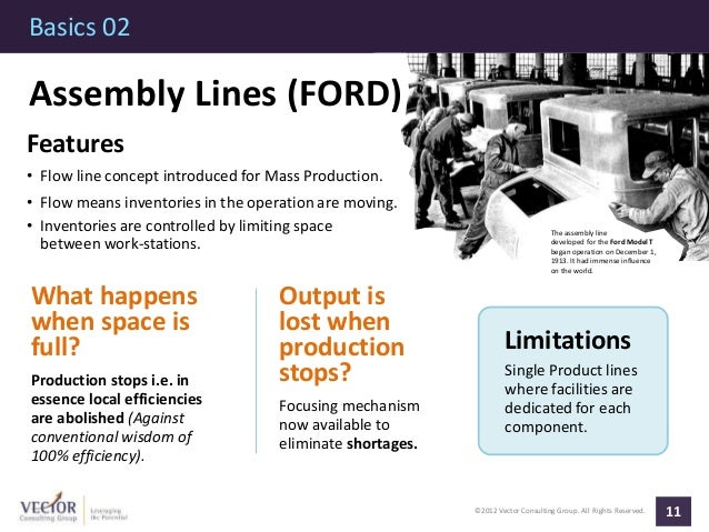 ©2012 Vector Consulting Group. All Rights Reserved. Basics 02 11 The assembly line developed for the Ford Model T began op...
